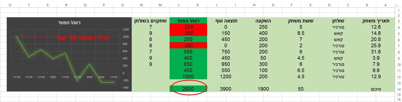 pokerwise_profit_graph
